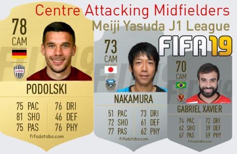 Meiji Yasuda J1 League Best Centre Attacking Midfielders fifa 2019