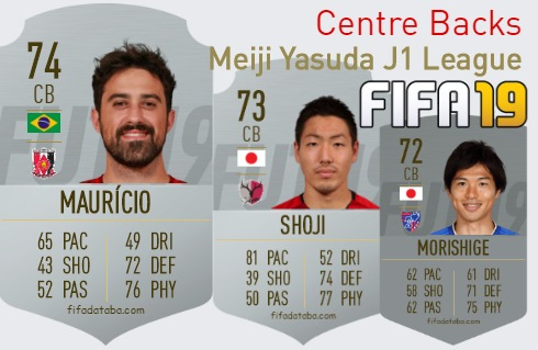Meiji Yasuda J1 League Best Centre Backs fifa 2019
