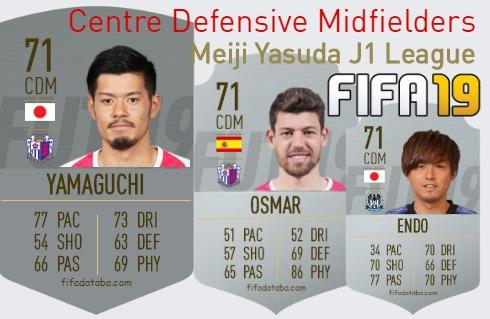 Meiji Yasuda J1 League Best Centre Defensive Midfielders fifa 2019