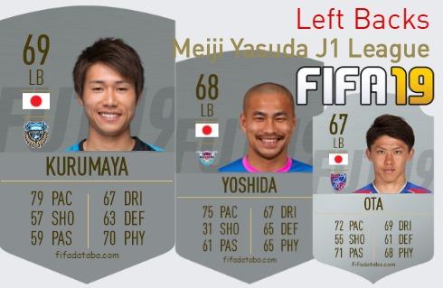 Meiji Yasuda J1 League Best Left Backs fifa 2019