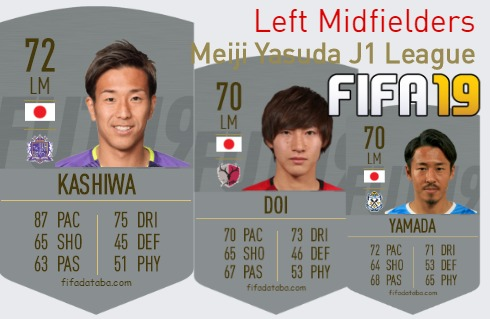 Meiji Yasuda J1 League Best Left Midfielders fifa 2019