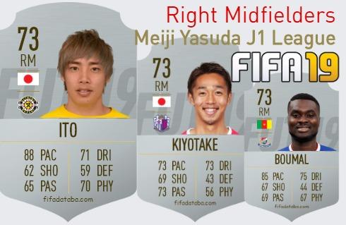 Meiji Yasuda J1 League Best Right Midfielders fifa 2019