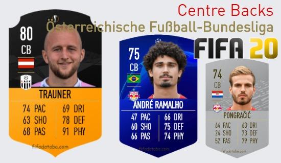 Österreichische Fußball-Bundesliga Best Centre Backs fifa 2020