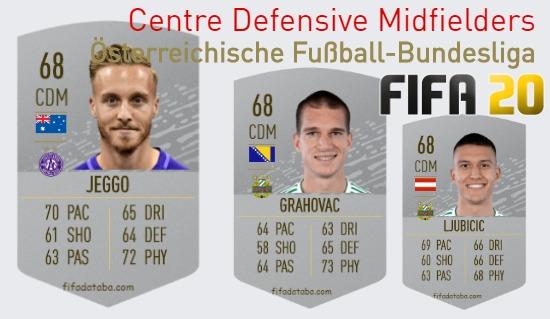 Österreichische Fußball-Bundesliga Best Centre Defensive Midfielders fifa 2020