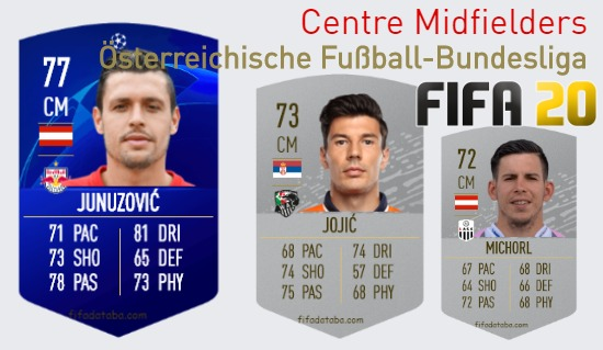 Österreichische Fußball-Bundesliga Best Centre Midfielders fifa 2020