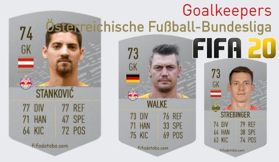 Österreichische Fußball-Bundesliga Best Goalkeepers fifa 2020