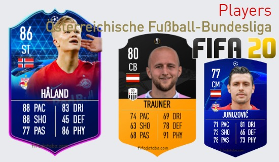 FIFA 20 Österreichische Fußball-Bundesliga Best Players Ratings