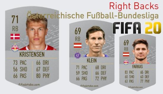 Österreichische Fußball-Bundesliga Best Right Backs fifa 2020