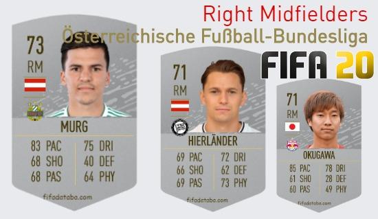 Österreichische Fußball-Bundesliga Best Right Midfielders fifa 2020