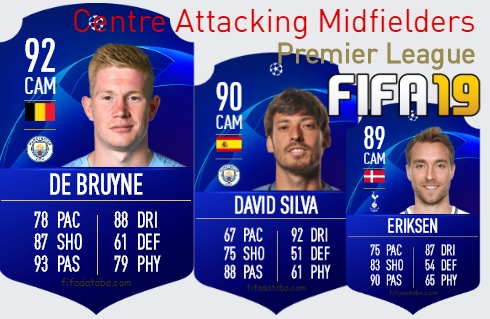 FIFA 19 Premier League Best Centre Attacking Midfielders (CAM) Ratings