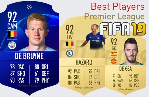 FIFA 19 Premier League Best Players Ratings