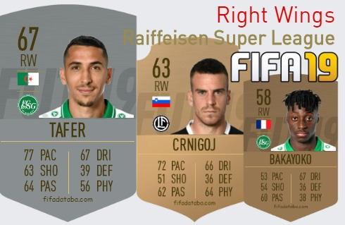 Raiffeisen Super League Best Right Wings fifa 2019