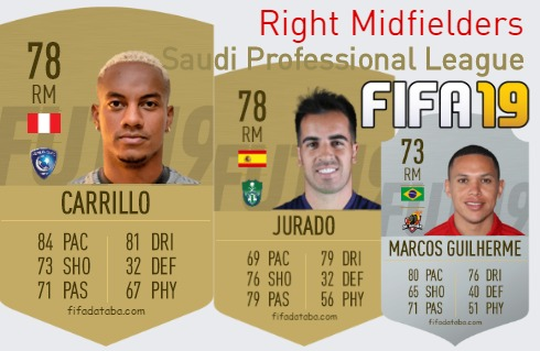 Saudi Professional League Best Right Midfielders fifa 2019