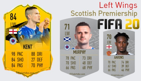 Scottish Premiership Best Left Wings fifa 2020