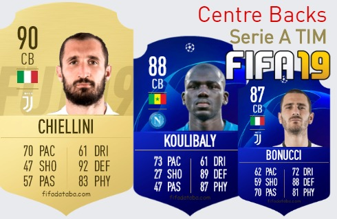 Serie A TIM Best Centre Backs fifa 2019