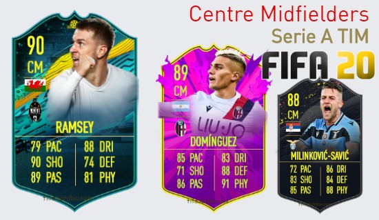 Serie A TIM Best Centre Midfielders fifa 2020