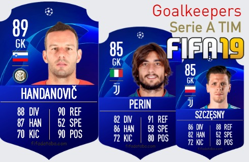 Serie A TIM Best Goalkeepers fifa 2019