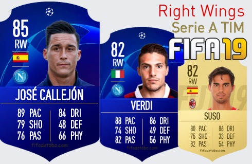 Serie A TIM Best Right Wings fifa 2019