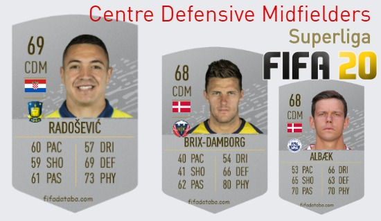 Superliga Best Centre Defensive Midfielders fifa 2020