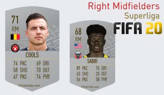 Superliga Best Right Midfielders fifa 2020