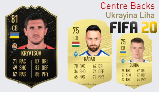 Ukrayina Liha Best Centre Backs fifa 2020