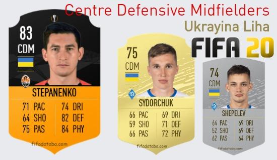 Ukrayina Liha Best Centre Defensive Midfielders fifa 2020