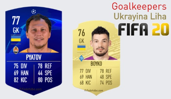 Ukrayina Liha Best Goalkeepers fifa 2020