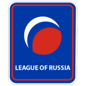 League of Russia fifa 20