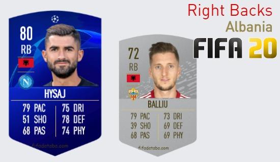 Albania Best Right Backs fifa 2020