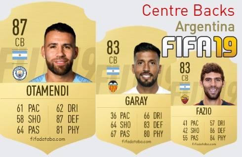 Argentina Best Centre Backs fifa 2019