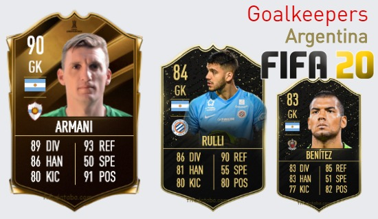 Argentina Best Goalkeepers fifa 2020