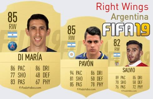 Argentina Best Right Wings fifa 2019