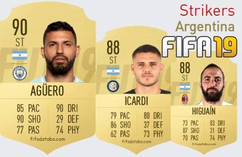 Argentina Best Strikers fifa 2019