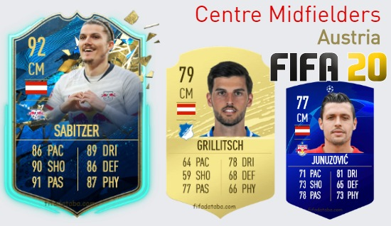 Austria Best Centre Midfielders fifa 2020