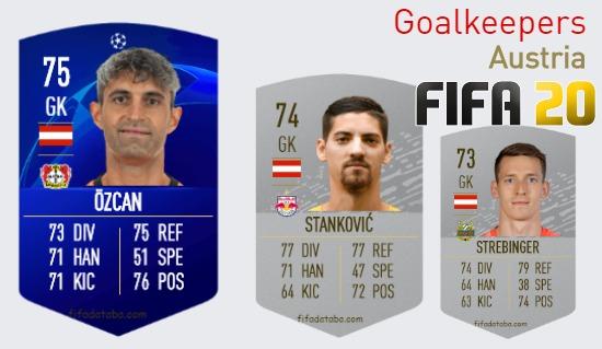 Austria Best Goalkeepers fifa 2020