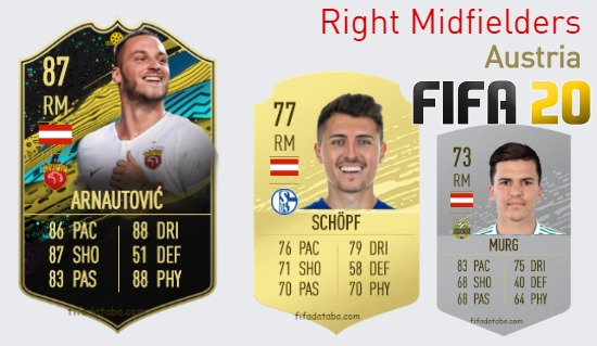 Austria Best Right Midfielders fifa 2020