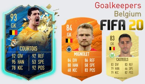 Belgium Best Goalkeepers fifa 2020