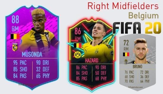 Belgium Best Right Midfielders fifa 2020