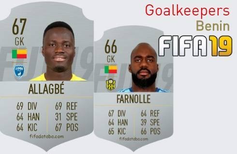 Benin Best Goalkeepers fifa 2019