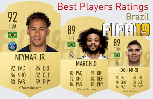FIFA 19 Brazil Best Players Ratings