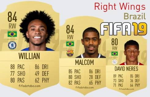 Brazil Best Right Wings fifa 2019