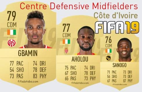 Côte d'Ivoire Best Centre Defensive Midfielders fifa 2019