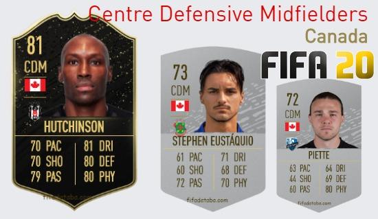 Canada Best Centre Defensive Midfielders fifa 2020
