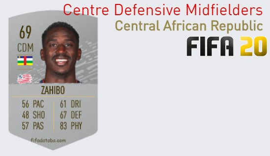 Central African Republic Best Centre Defensive Midfielders fifa 2020