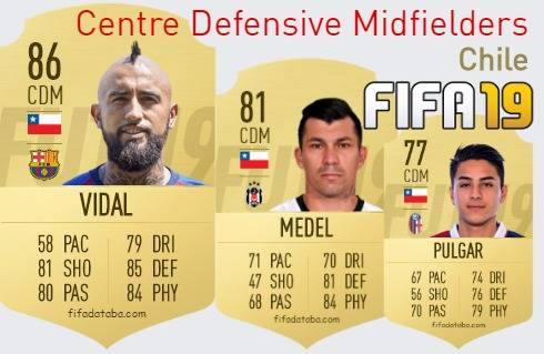Chile Best Centre Defensive Midfielders fifa 2019