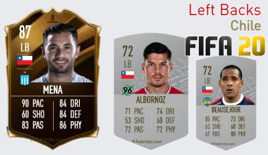 Chile Best Left Backs fifa 2020