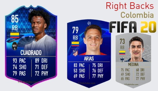 Colombia Best Right Backs fifa 2020