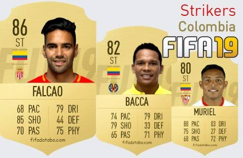 Colombia Best Strikers fifa 2019