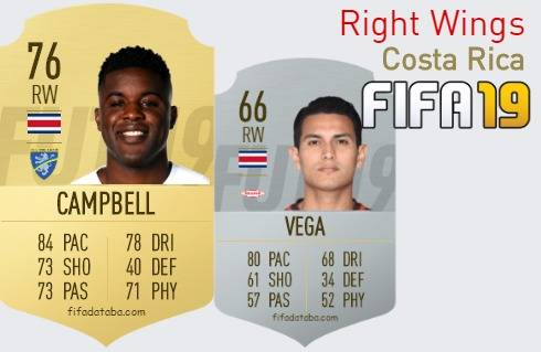 Costa Rica Best Right Wings fifa 2019