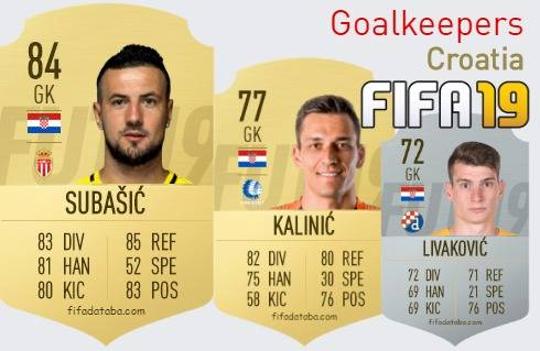 Croatia Best Goalkeepers fifa 2019